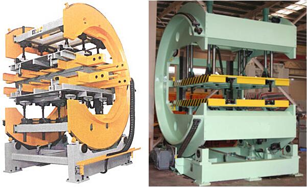 180 degree mechanical upender